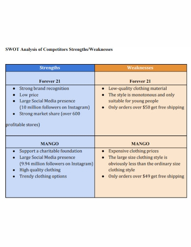 small business management swot analysis