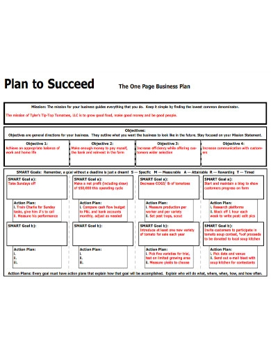 standard one page farm business plan