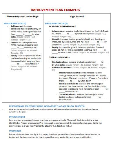 teaching improvement plan example
