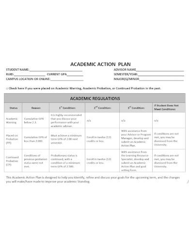 academic students smart action plans
