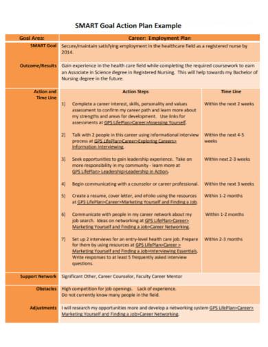 formal smart goals action plan