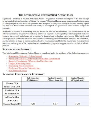 intellectual development action plan