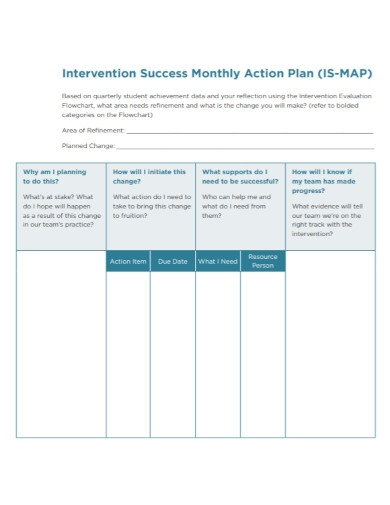 intervention monthly action plan
