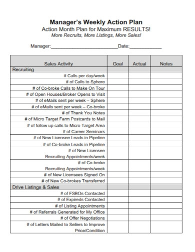manager's weekly action plan