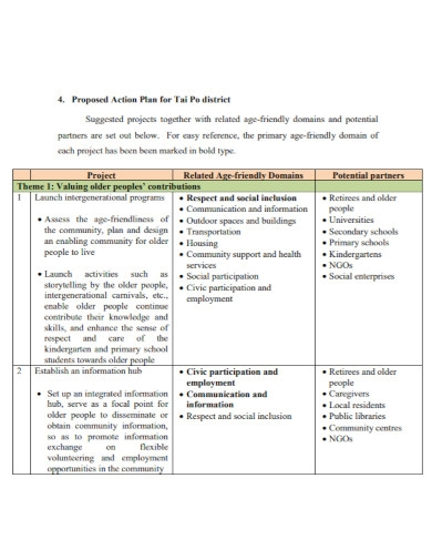 project club action plan