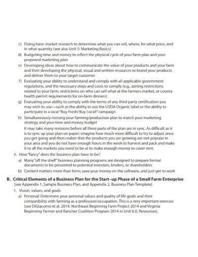 start–up small farm business plan