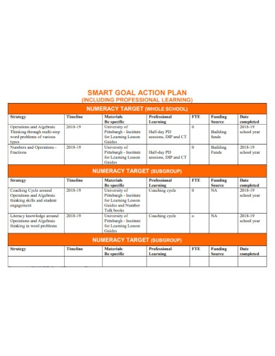 students smart goal action plan