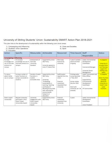 university students smart action plan