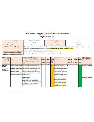 college gym risk assessment