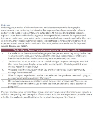 community mental health assessment