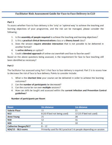 facilitator delivery risk assessment