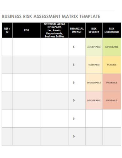 formal business risk assessments
