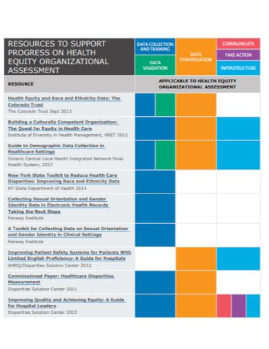 health equity organizational assessment