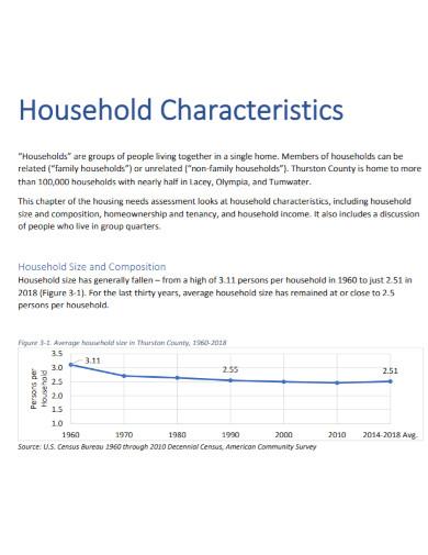 housing needs assessment report
