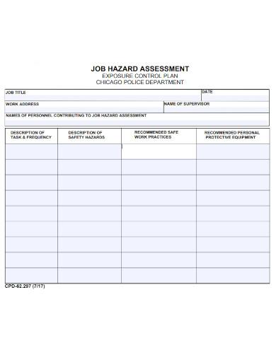 job hazard assessment template