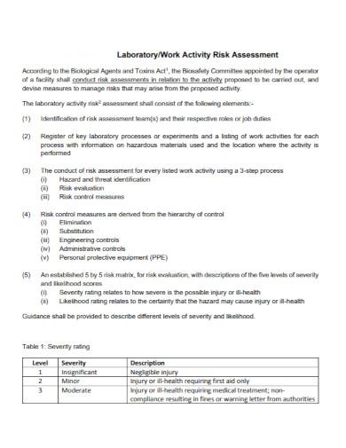 laboratory activity risk assessment