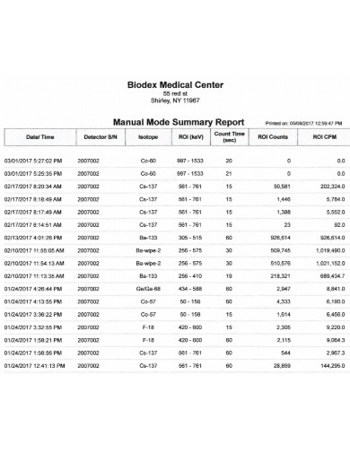 medical manual summary report