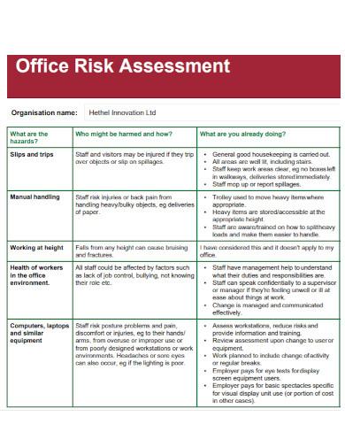 organization office risk assessment