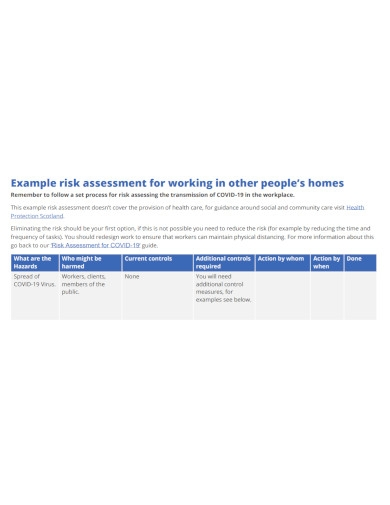 peoples home risk assessment