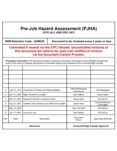 pre job hazard assessment