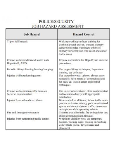 security job hazard assessment