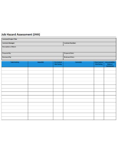 standard job hazard assessment