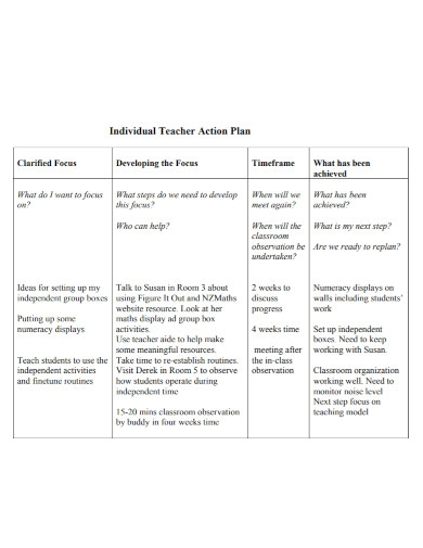 action plan for individual teacher