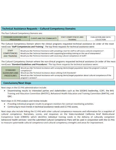 annual self evaluation in pdf